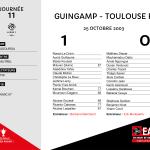 2003-2004 J11 Guingamp-ToulouseFC