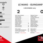 2003-2004 J17 Lemans-Guingamp