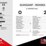 2003-2004 J22 Guingamp-Rennes