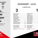 2003-2004 J30 Guingamp-Lille