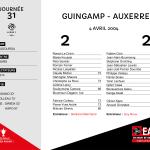 2003-2004 J31 Guingamp-Auxerre