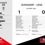 2003-2004 J33 Guingamp-Lens