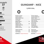 2003-2004 J37 Guingamp-Nice