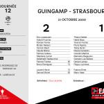 2000-01 J12 Guingamp-STRASBOURG