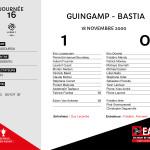 2000-01 J16 Guingamp-Bastia