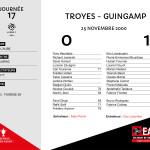 2000-01 J17 Troyes-Guingamp