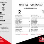 2000-01 J19 Nantes-Guingamp