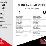 2000-01 J21 Guingamp-marseille
