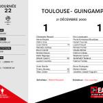 2000-01 J22 TOULOUSE-Guingamp