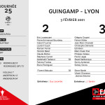 2000-01 J25 Guingamp-lyon