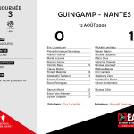 2000-01 J3 Guingamp-Nantes