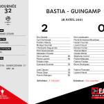 2000-01 J32 BASTIA-Guingamp