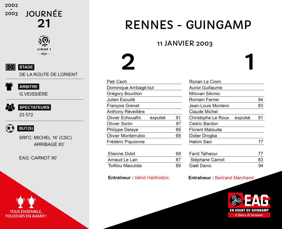 2002-03 J21 Rennes-Guingamp