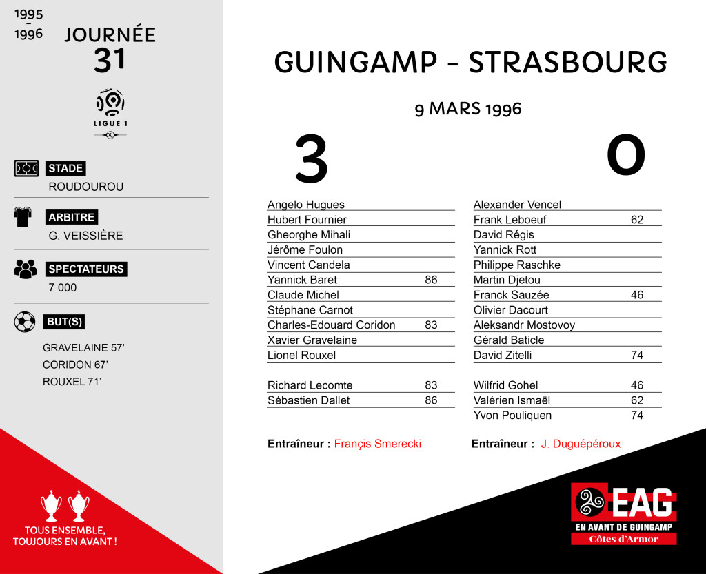 95-96 J31  Guingamp-Strasbourg