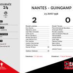 97-98 J24 NANTES-Guingamp