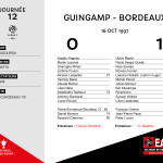 97-98J12 Guingamp-FGB