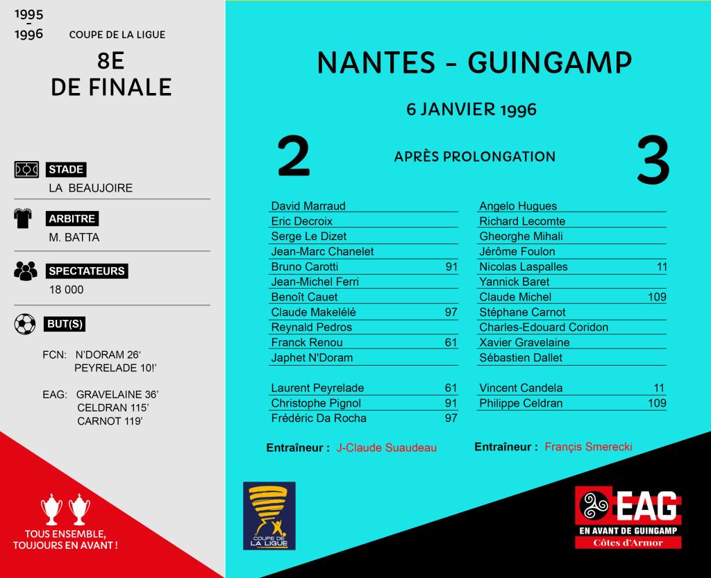 CDL 1995-1996 8e  Nantes-Guingamp