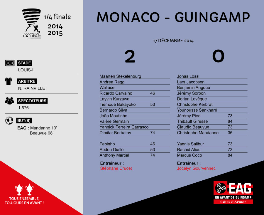CDL 4 MONACO-EAG