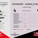 CDL 96-97 Coupe Intertoto  demie finale retour Guingamp-Kamaz