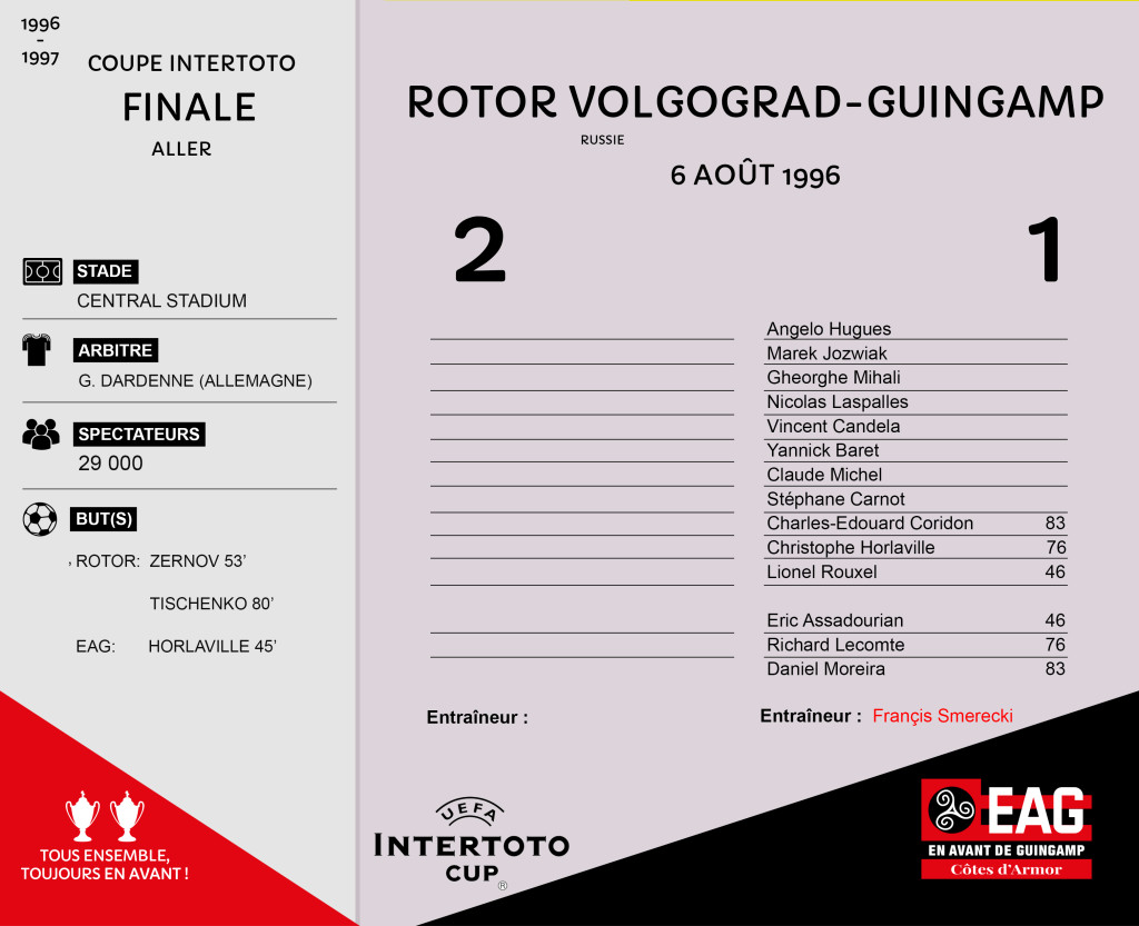 CDL 96-97 Coupe Intertoto finale Rotor Volvograd-Guingamp