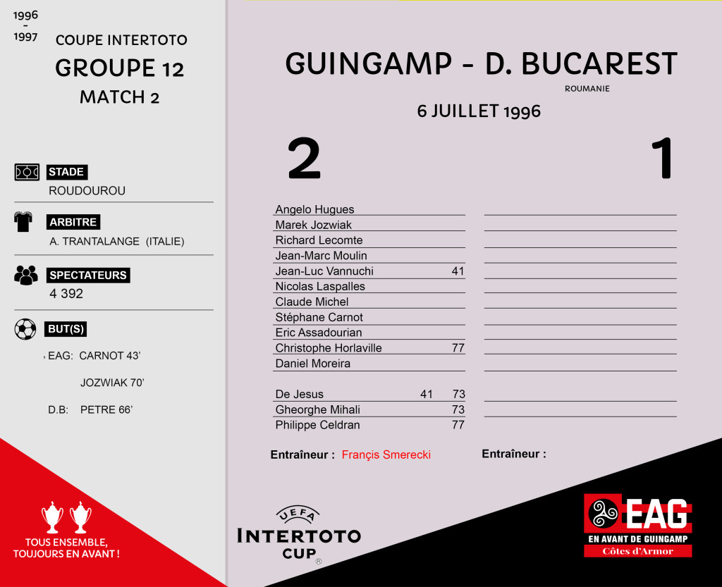 CDL 96-97 Coupe Intertoto  M2 Guingamp-Dinamo Bucarest