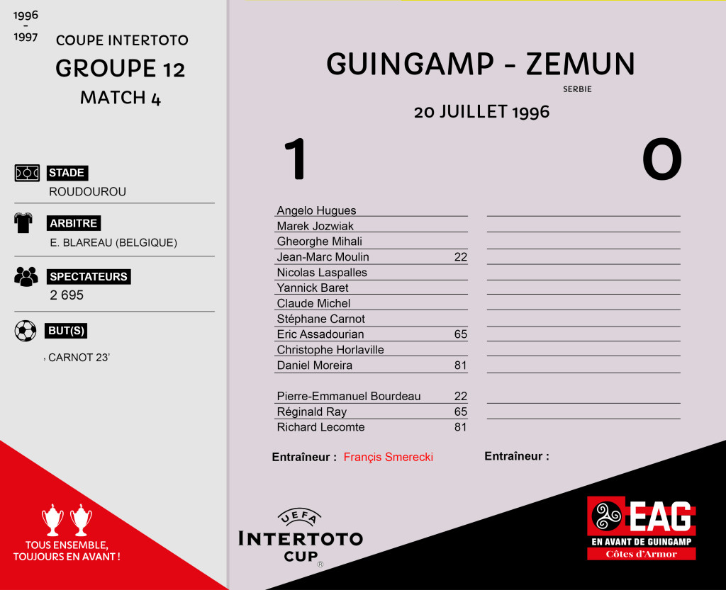 CDL 96-97 Coupe Intertoto  M4 Guingamp-Zemun