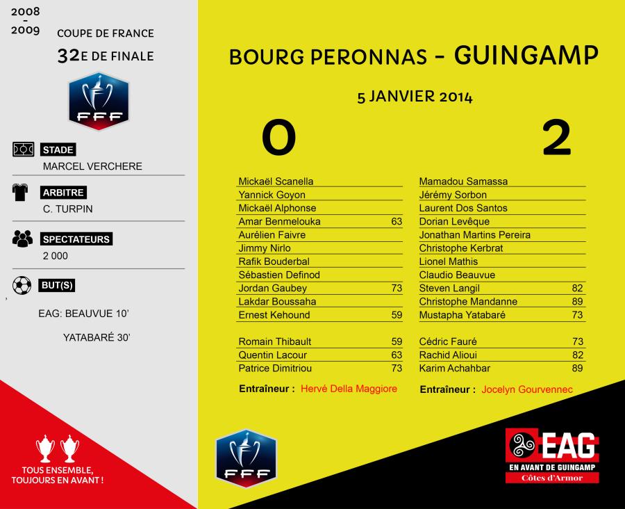 2015-16 CDF 32e Bourg Peronnas-Guingamp
