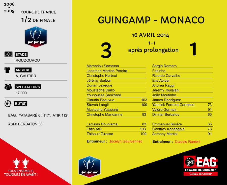 2015-16 CDF DEMI AS MONACO-Guingamp