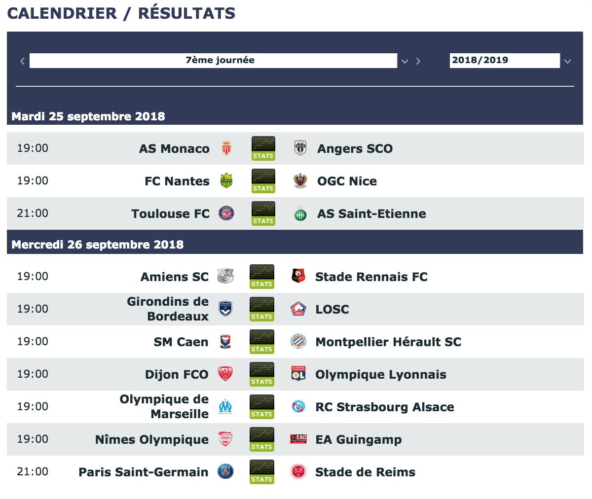 Calendrier Et Resultats Ligue 1.L1 J7 Nimes Guingamp En Avant De Guingamp